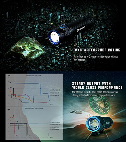 olight s1a baton 600lm flashlight
